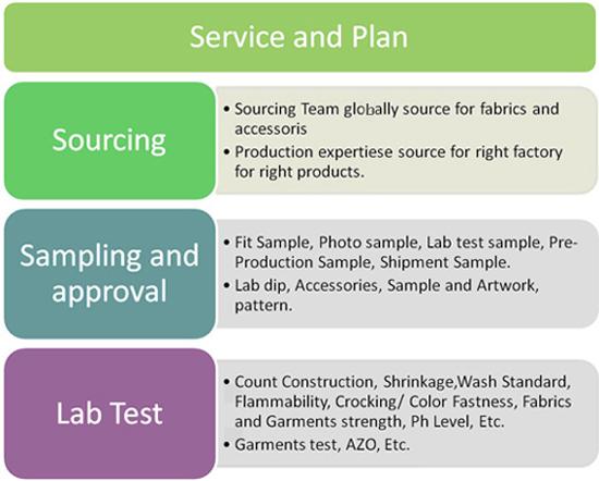 service_plan1